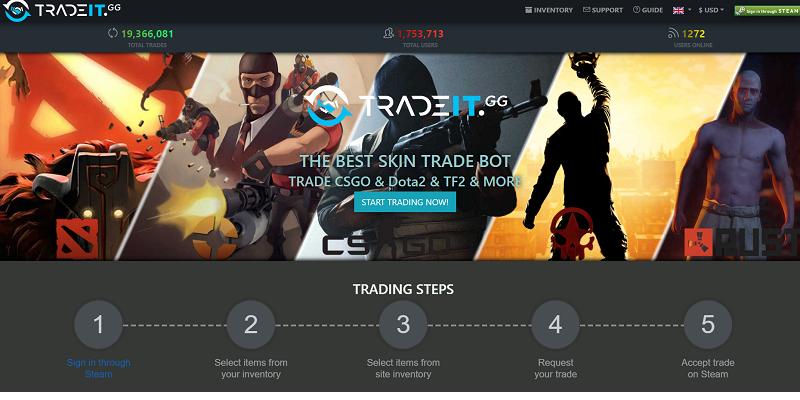 tradeit.gg website